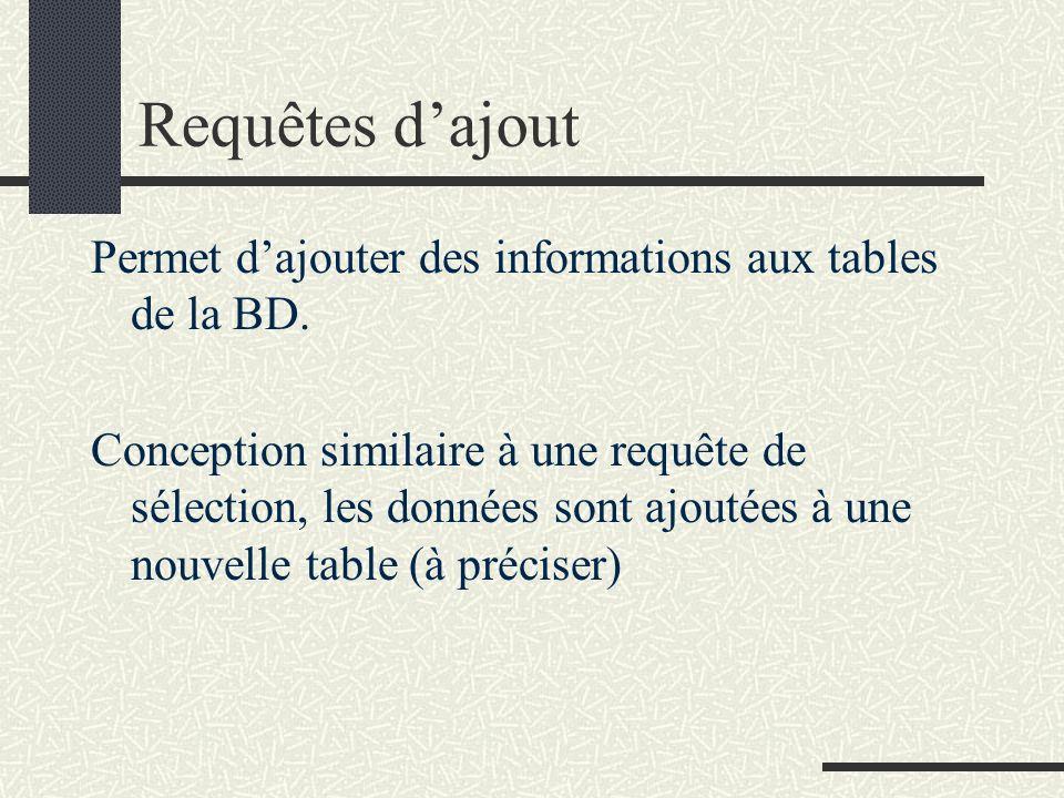 Requêtes d'ajout Permet d'ajouter des informations aux tables de la BD.