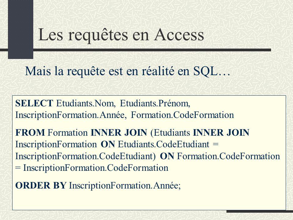 Les requêtes en Access Mais la requête est en réalité en SQL…