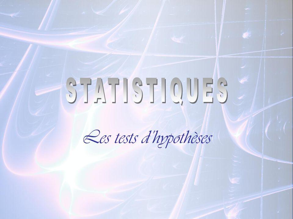 Les tests d'hypothèses