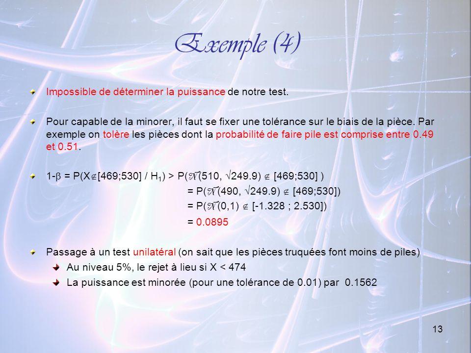 Exemple (4) Impossible de déterminer la puissance de notre test.