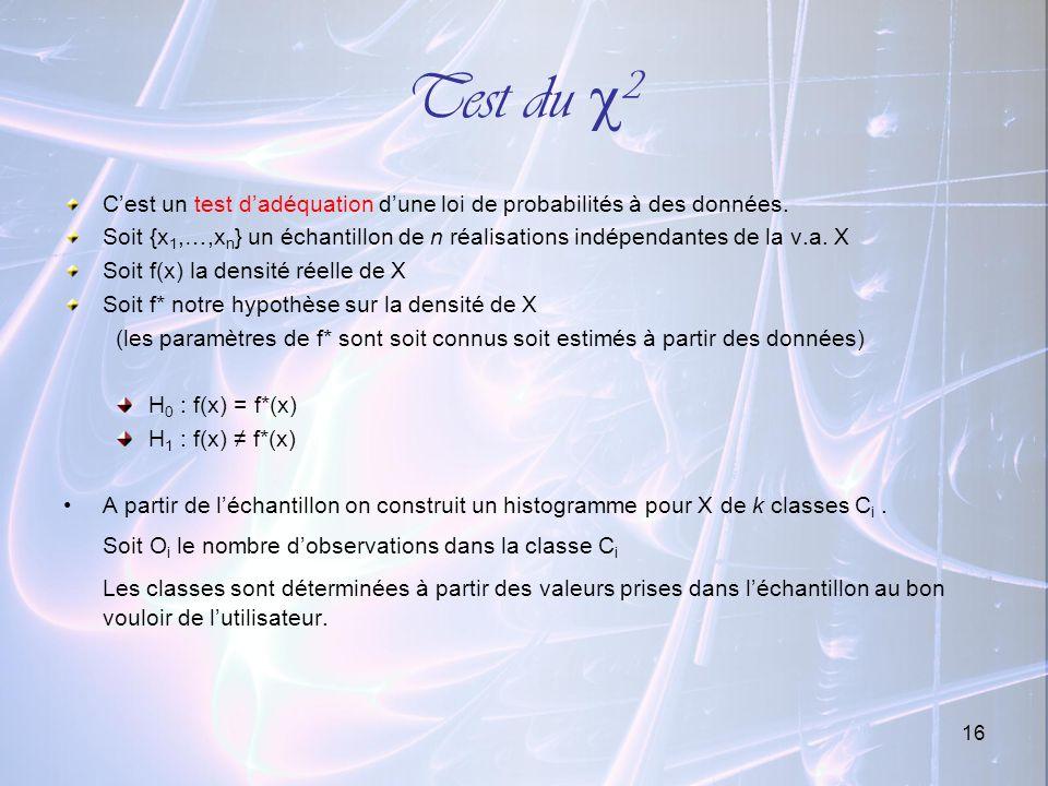 Test du 2C'est un test d'adéquation d'une loi de probabilités à des données.
