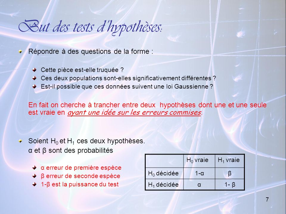 But des tests d'hypothèses: