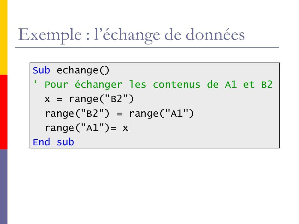 Exemple : l'échange de données