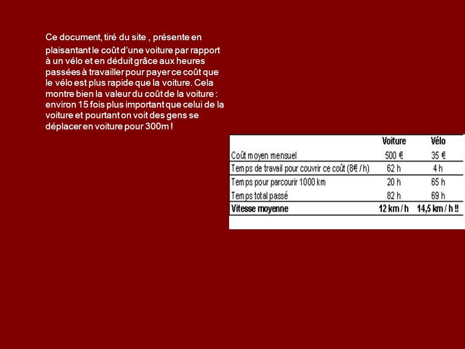 Ce document, tiré du site , présente en plaisantant le coût d'une voiture par rapport à un vélo et en déduit grâce aux heures passées à travailler pour payer ce coût que le vélo est plus rapide que la voiture.
