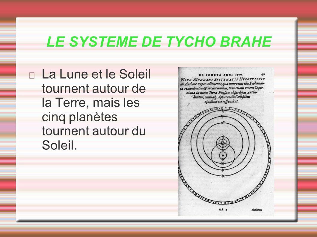LE SYSTEME DE TYCHO BRAHE