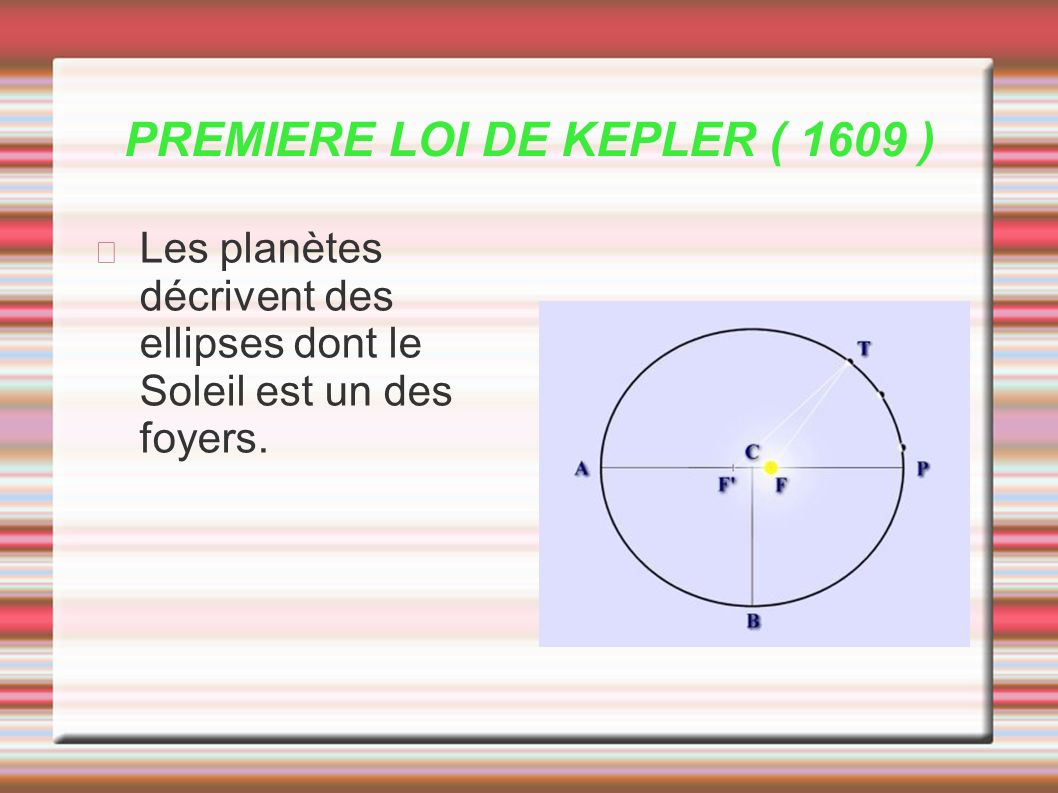PREMIERE LOI DE KEPLER ( 1609 )