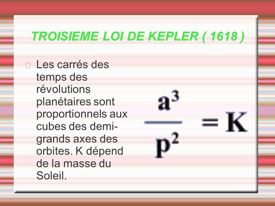 TROISIEME LOI DE KEPLER ( 1618 )