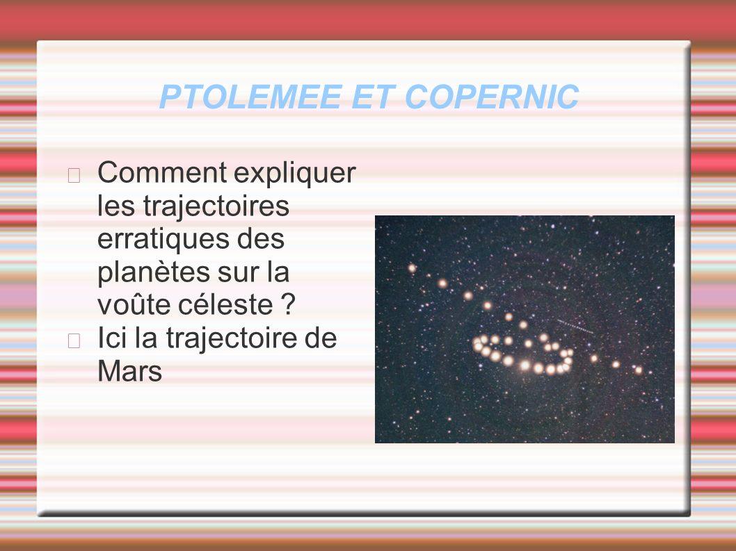 PTOLEMEE ET COPERNIC Comment expliquer les trajectoires erratiques des planètes sur la voûte céleste