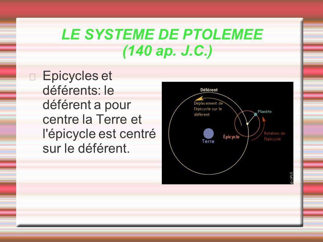 LE SYSTEME DE PTOLEMEE (140 ap. J.C.)
