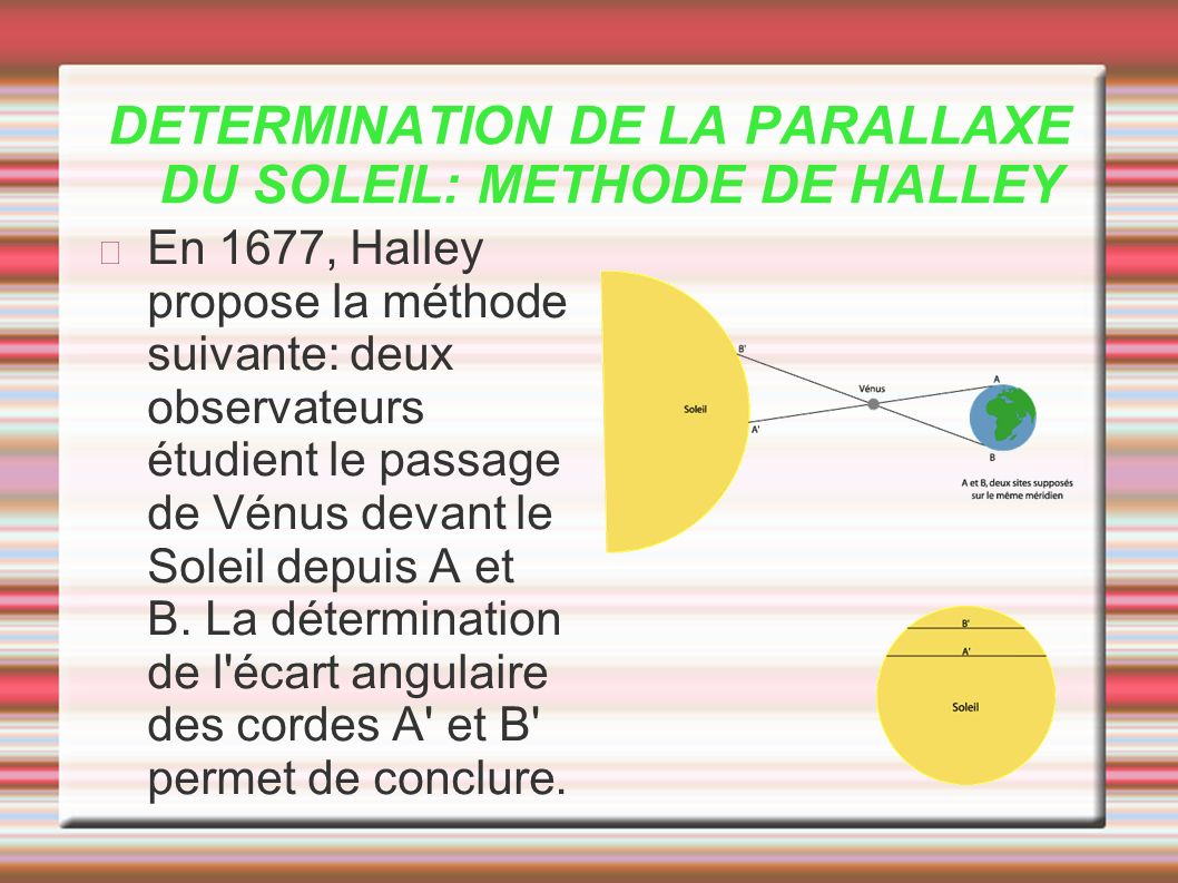 DETERMINATION DE LA PARALLAXE DU SOLEIL: METHODE DE HALLEY