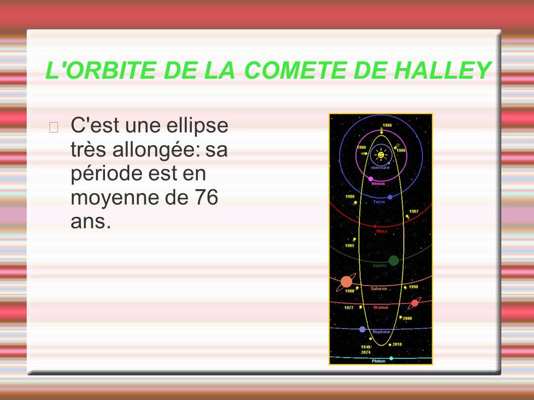 L ORBITE DE LA COMETE DE HALLEY