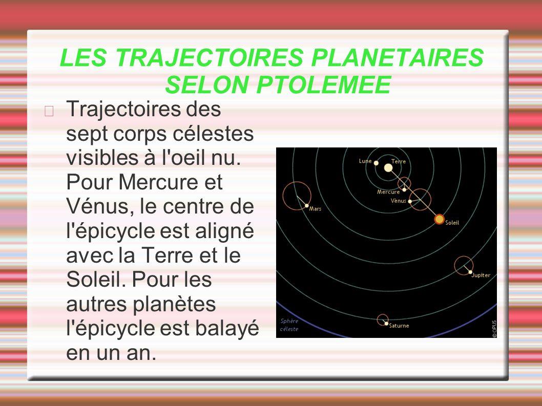 LES TRAJECTOIRES PLANETAIRES SELON PTOLEMEE