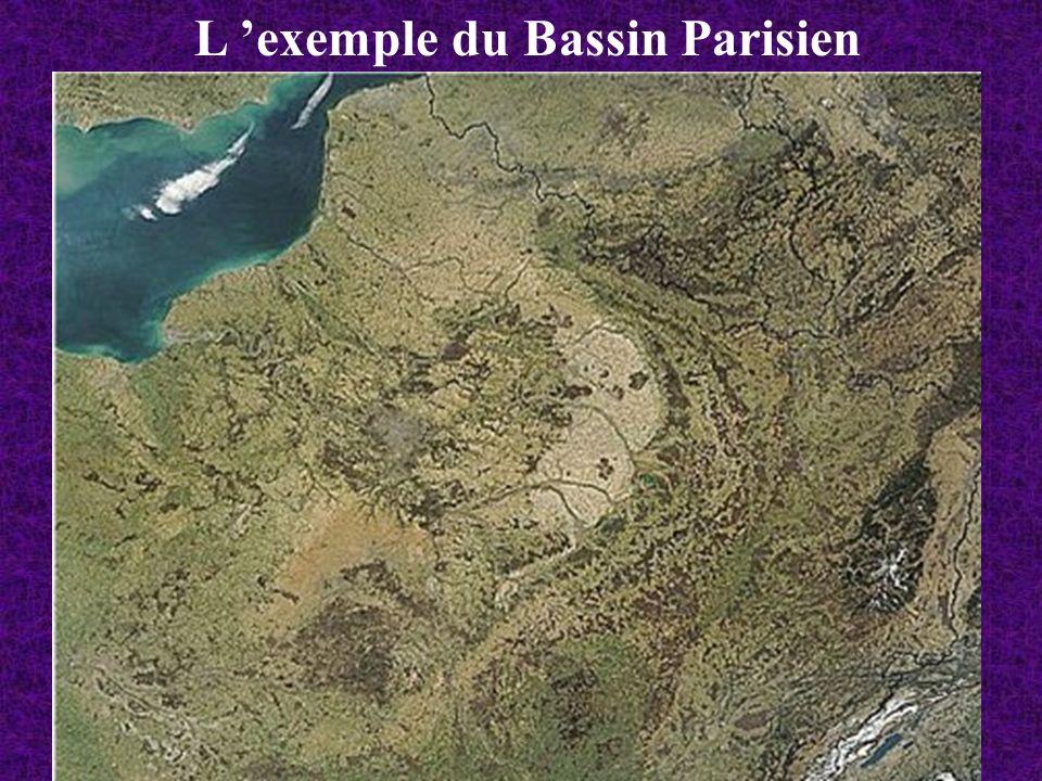 L 'exemple du Bassin Parisien