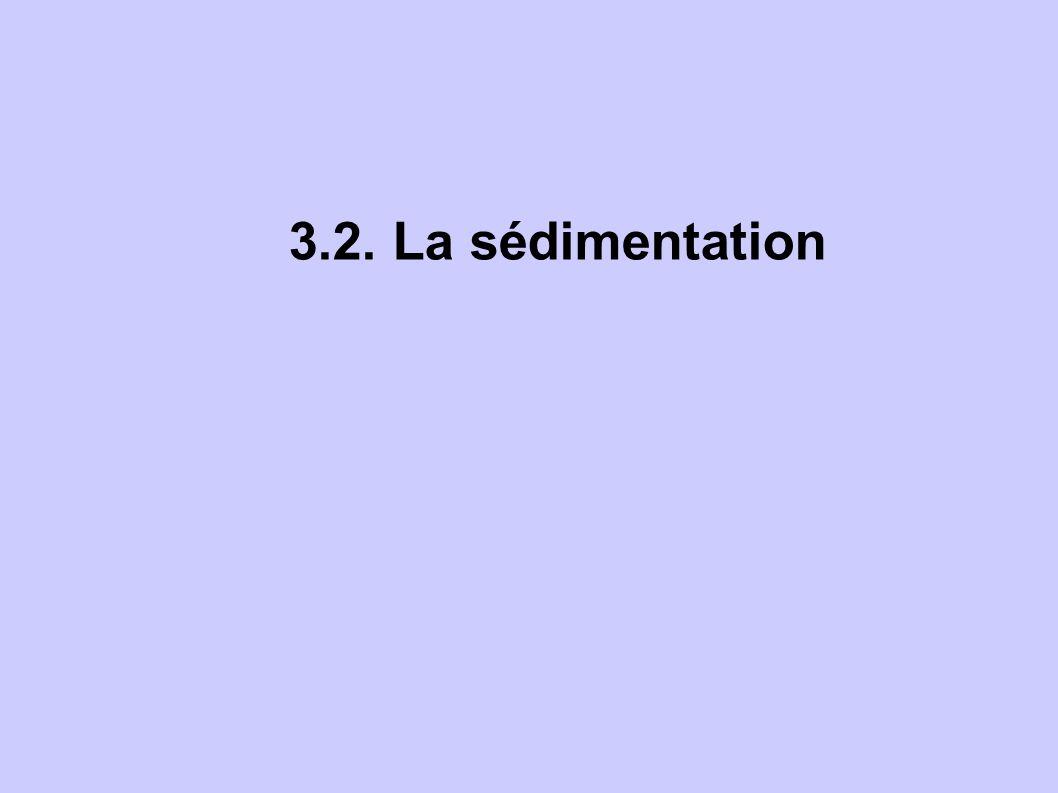 3.2. La sédimentation