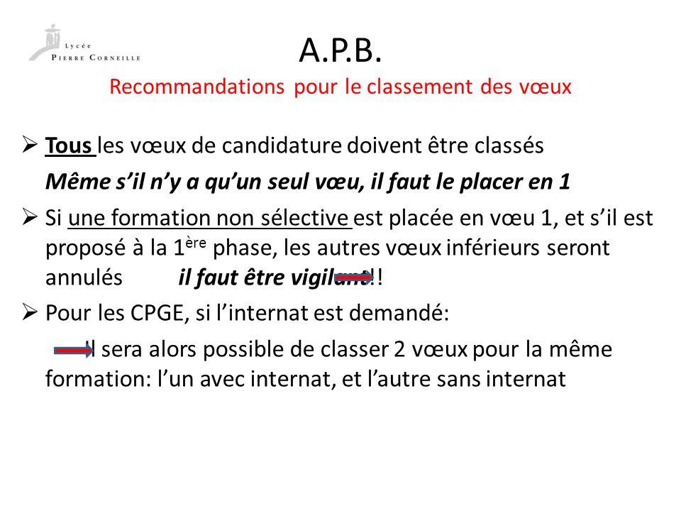 A.P.B. Recommandations pour le classement des vœux