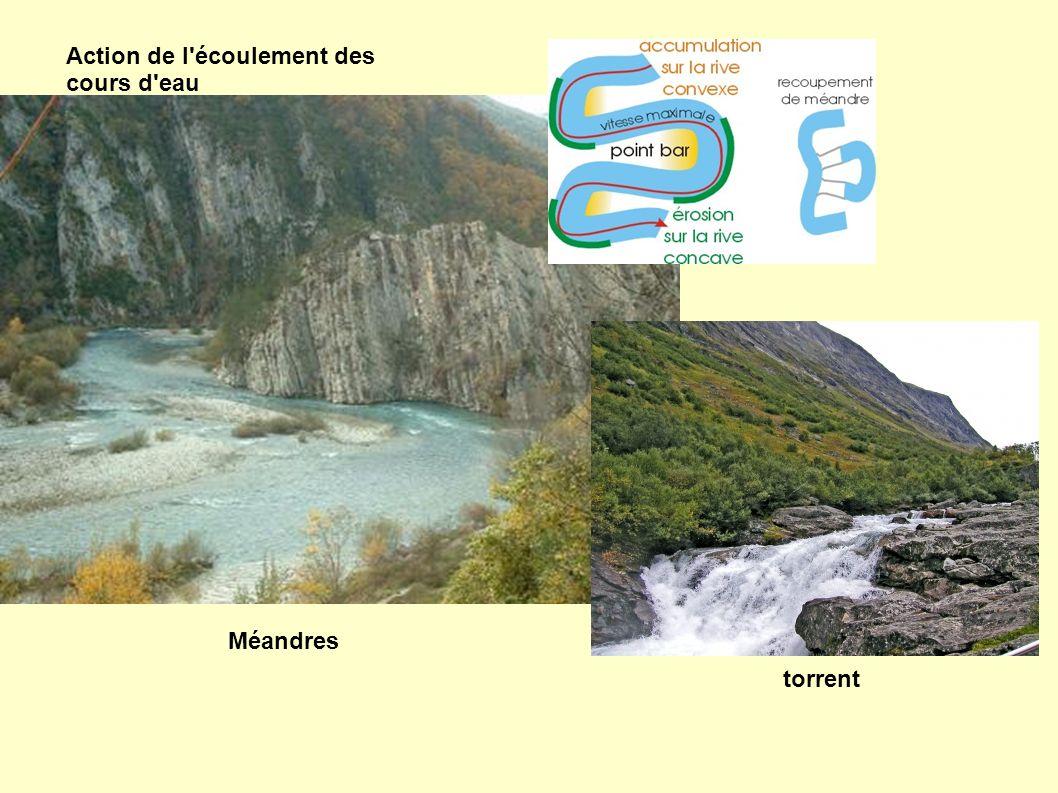 Action de l écoulement des cours d eau