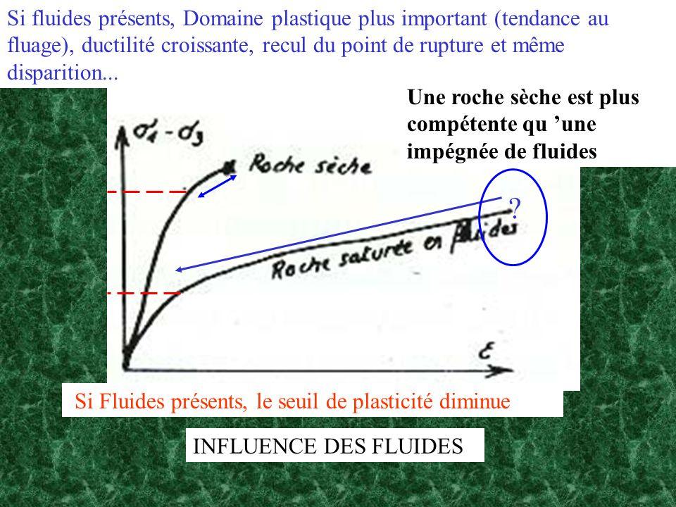 Si fluides présents, Domaine plastique plus important (tendance au fluage), ductilité croissante, recul du point de rupture et même disparition...