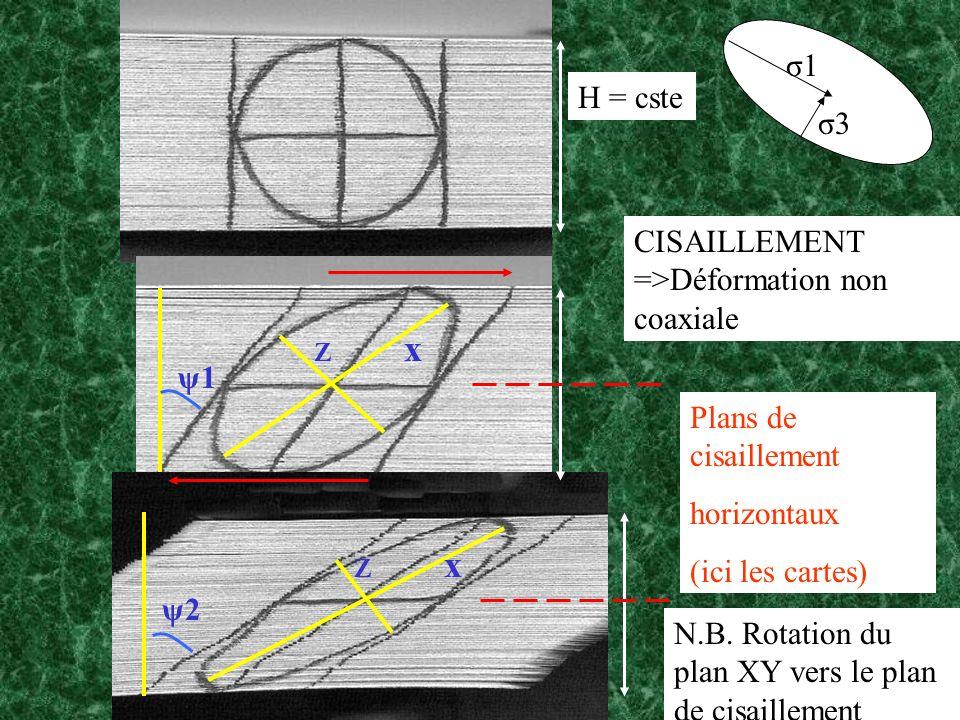 CISAILLEMENT =>Déformation non coaxiale