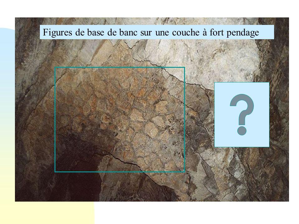 Figures de base de banc sur une couche à fort pendage