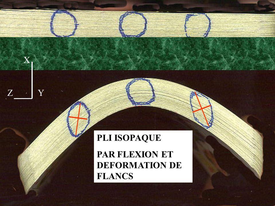 X Z Y PLI ISOPAQUE PAR FLEXION ET DEFORMATION DE FLANCS