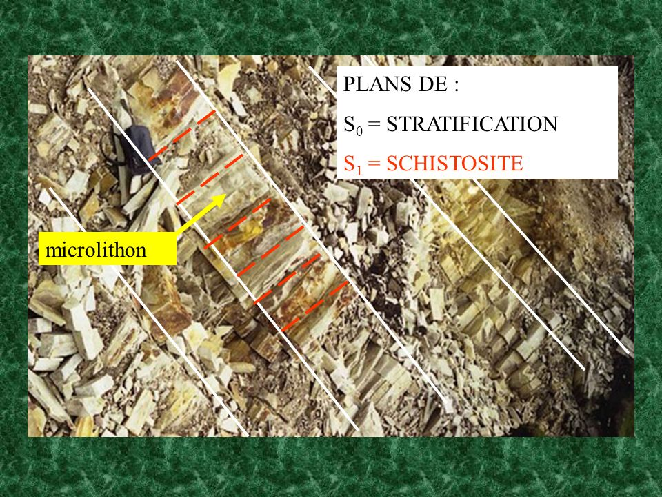 PLANS DE : S0 = STRATIFICATION S1 = SCHISTOSITE microlithon