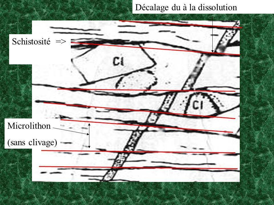 Décalage du à la dissolution