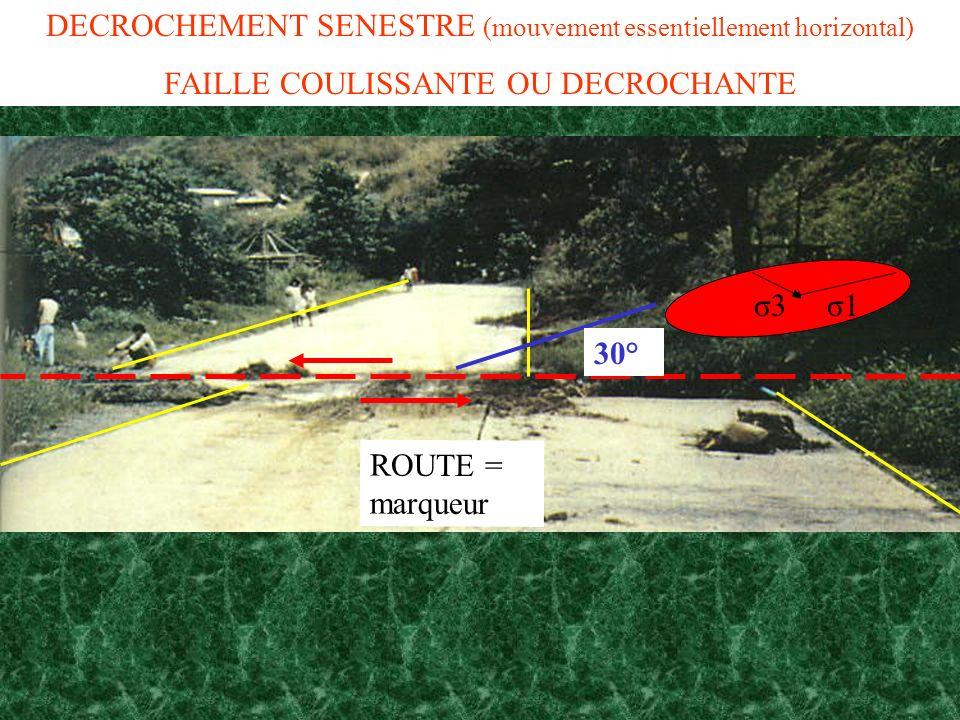 DECROCHEMENT SENESTRE (mouvement essentiellement horizontal)