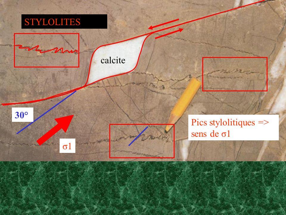 STYLOLITES calcite 30° Pics stylolitiques => sens de σ1 σ1