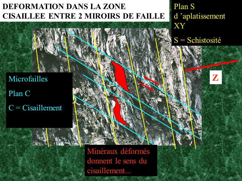 Z DEFORMATION DANS LA ZONE CISAILLEE ENTRE 2 MIROIRS DE FAILLE