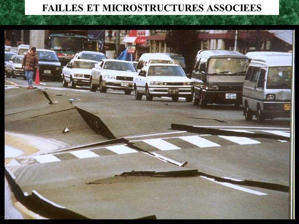 FAILLES ET MICROSTRUCTURES ASSOCIEES