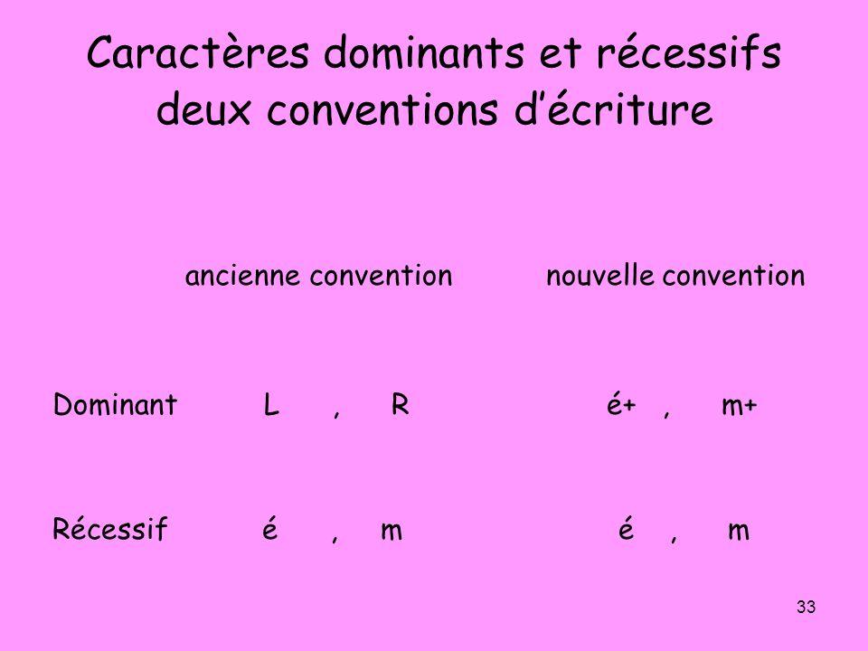 Caractères dominants et récessifs deux conventions d'écriture