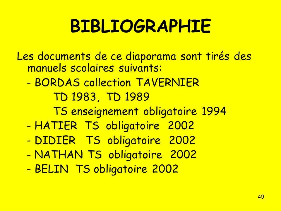 BIBLIOGRAPHIE Les documents de ce diaporama sont tirés des manuels scolaires suivants: - BORDAS collection TAVERNIER.