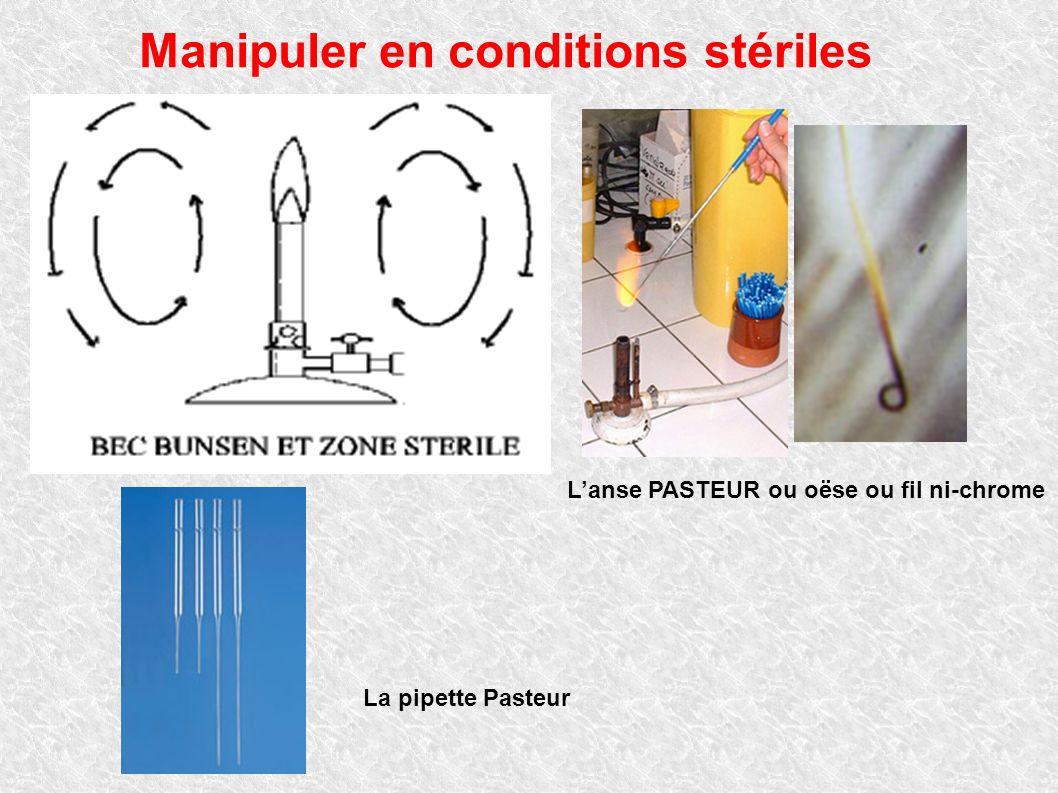 Manipuler en conditions stériles