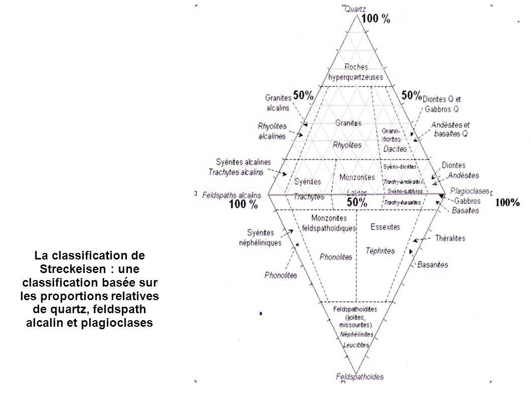 La classification de Streckeisen : une classification basée sur les proportions relatives de quartz, feldspath alcalin et plagioclases.