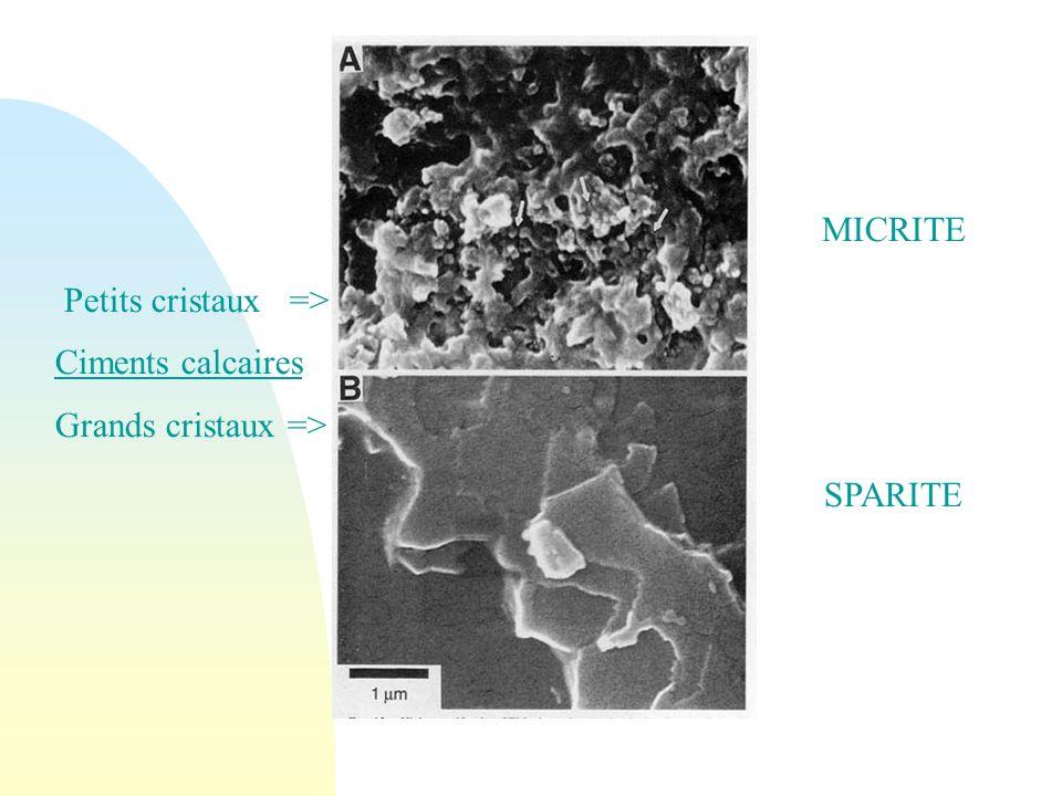 MICRITE Petits cristaux => Ciments calcaires Grands cristaux =>
