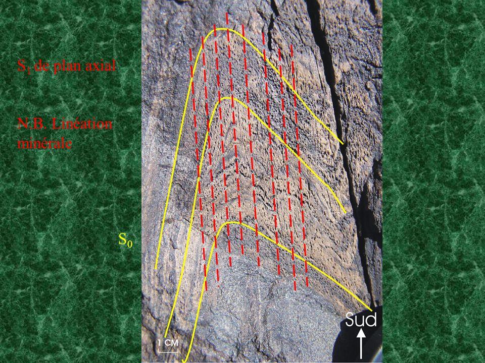 S1 de plan axial N.B. Linéation minérale S0