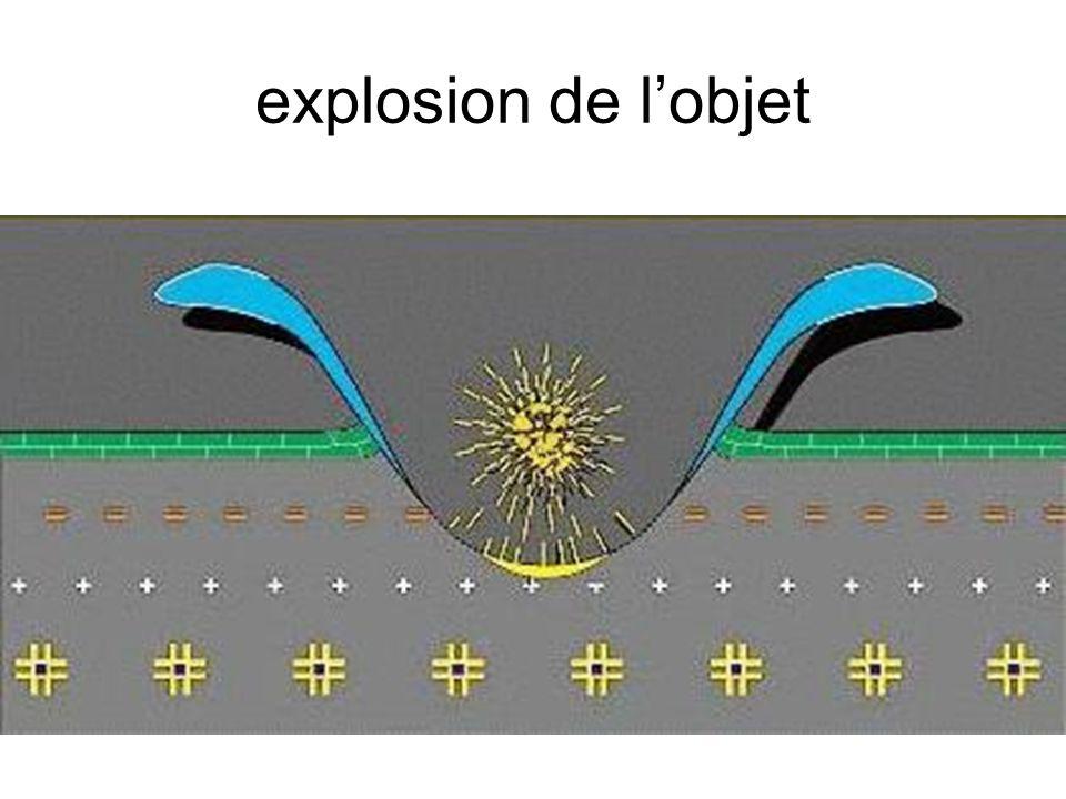 explosion de l'objet
