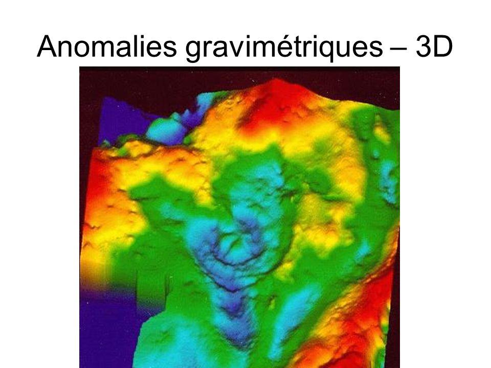 Anomalies gravimétriques – 3D