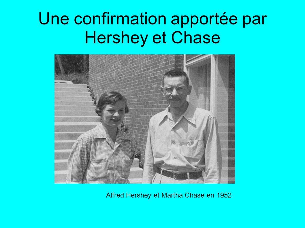 Une confirmation apportée par Hershey et Chase