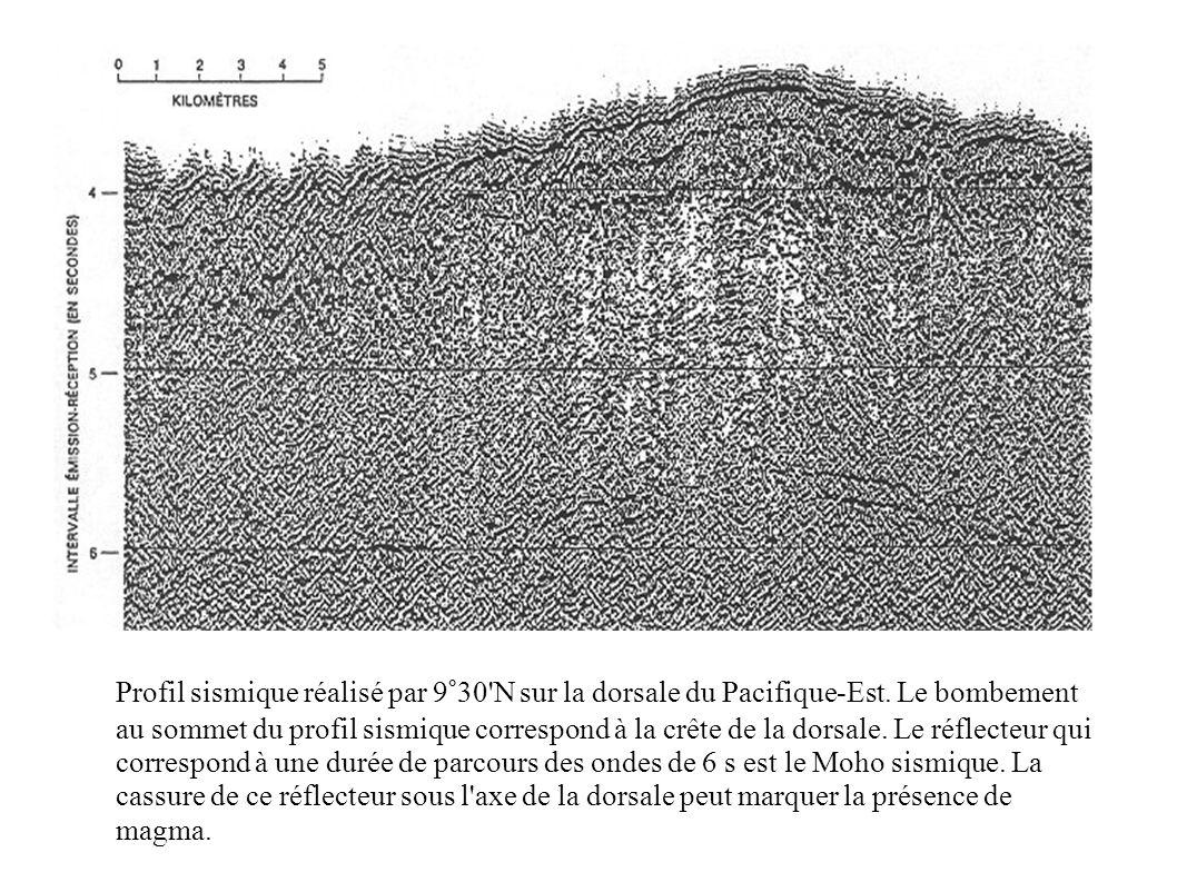 Profil sismique réalisé par 9°30 N sur la dorsale du Pacifique-Est