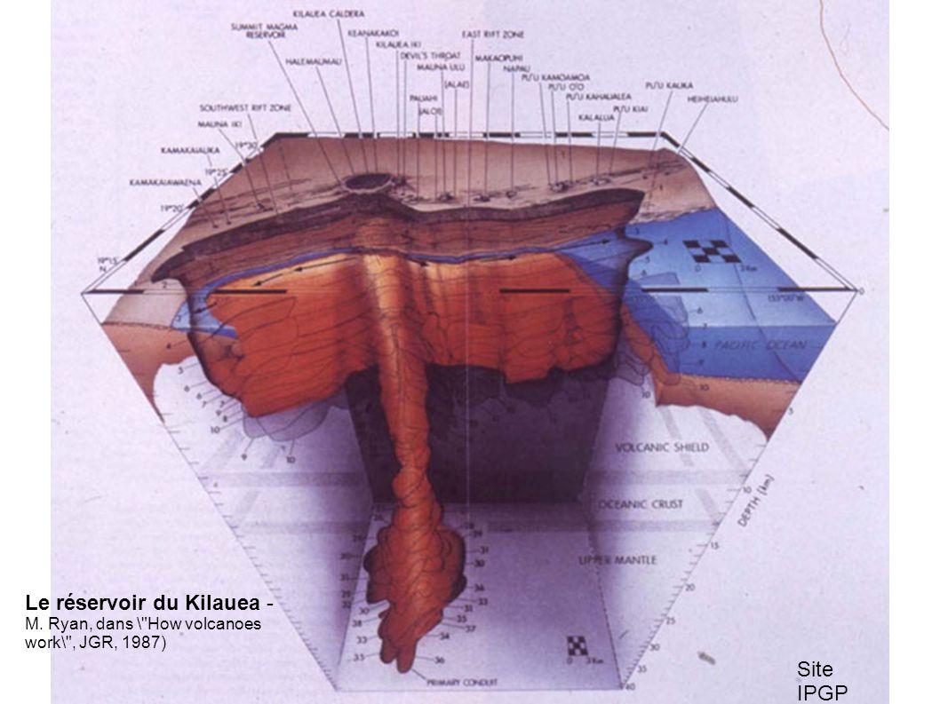 Le réservoir du Kilauea - M