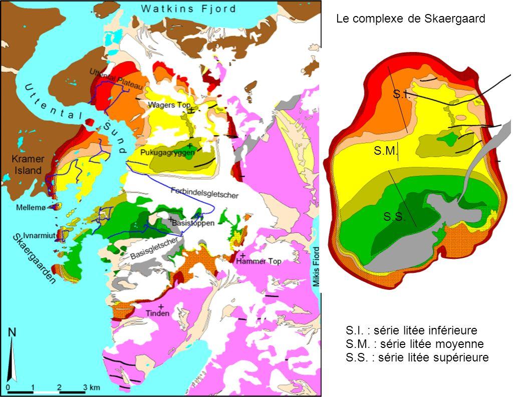 Le complexe de Skaergaard