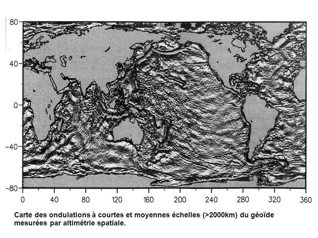 Carte des ondulations à courtes et moyennes échelles (>2000km) du géoïde mesurées par altimétrie spatiale.