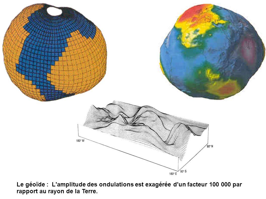 Le géoïde : L amplitude des ondulations est exagérée d un facteur 100 000 par rapport au rayon de la Terre.