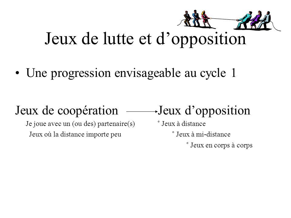 Favori LES JEUX D'OPPOSITION Cycle 1 - ppt télécharger PP42