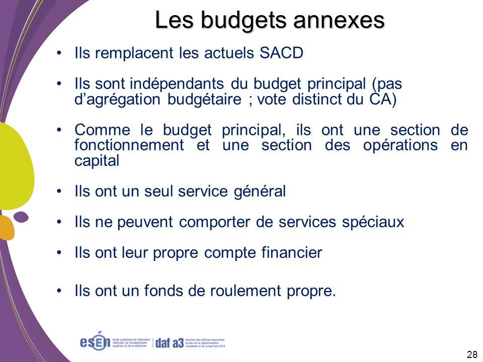 Les budgets annexes Ils remplacent les actuels SACD