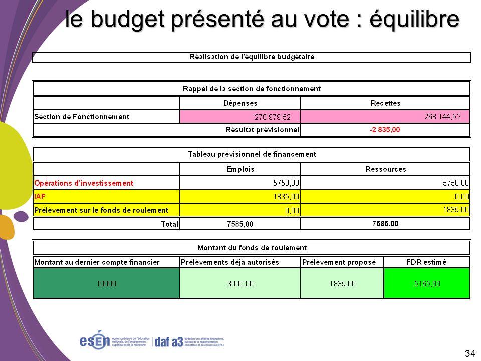 le budget présenté au vote : équilibre