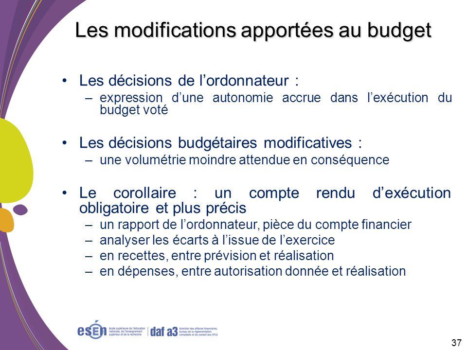 Les modifications apportées au budget