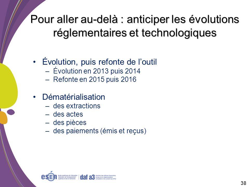 Pour aller au-delà : anticiper les évolutions réglementaires et technologiques