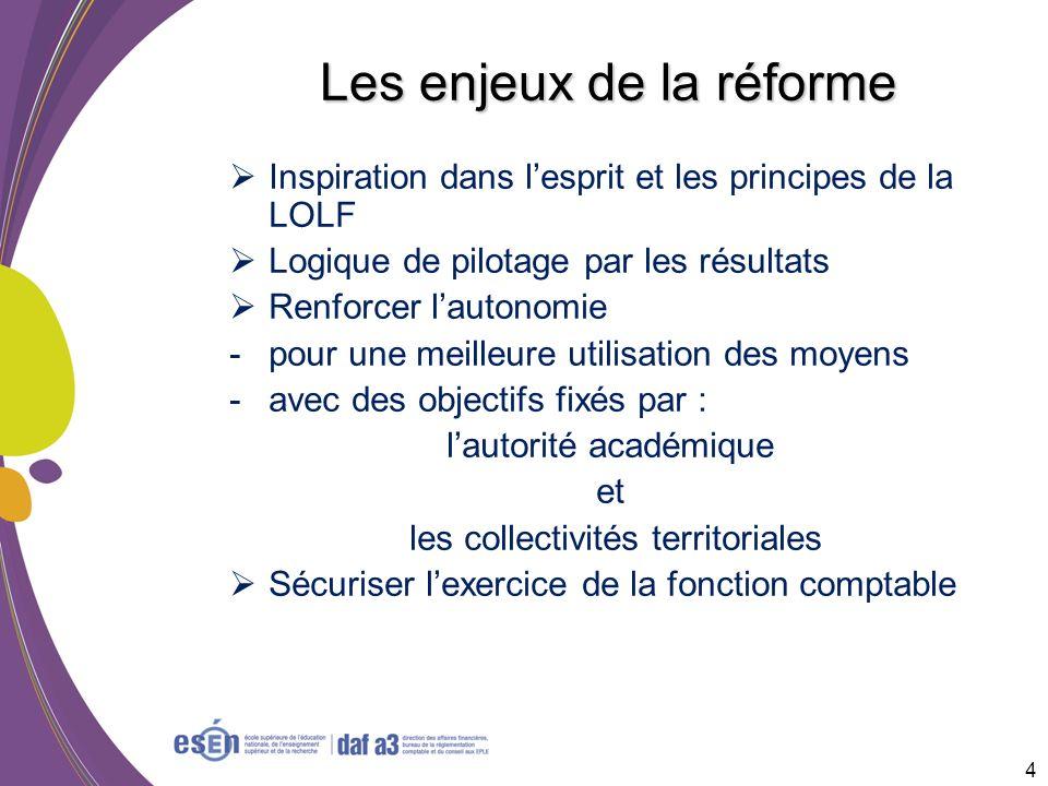 Les enjeux de la réforme